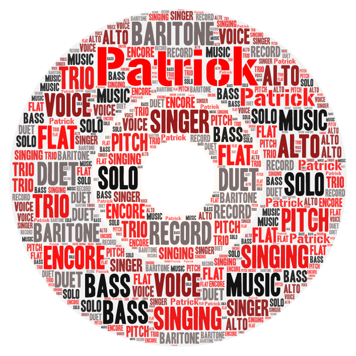 Patricks word cloud