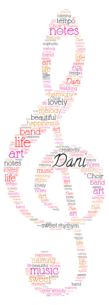 Dani's word cloud