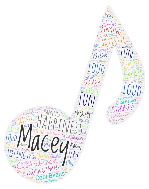 Macey's word cloud